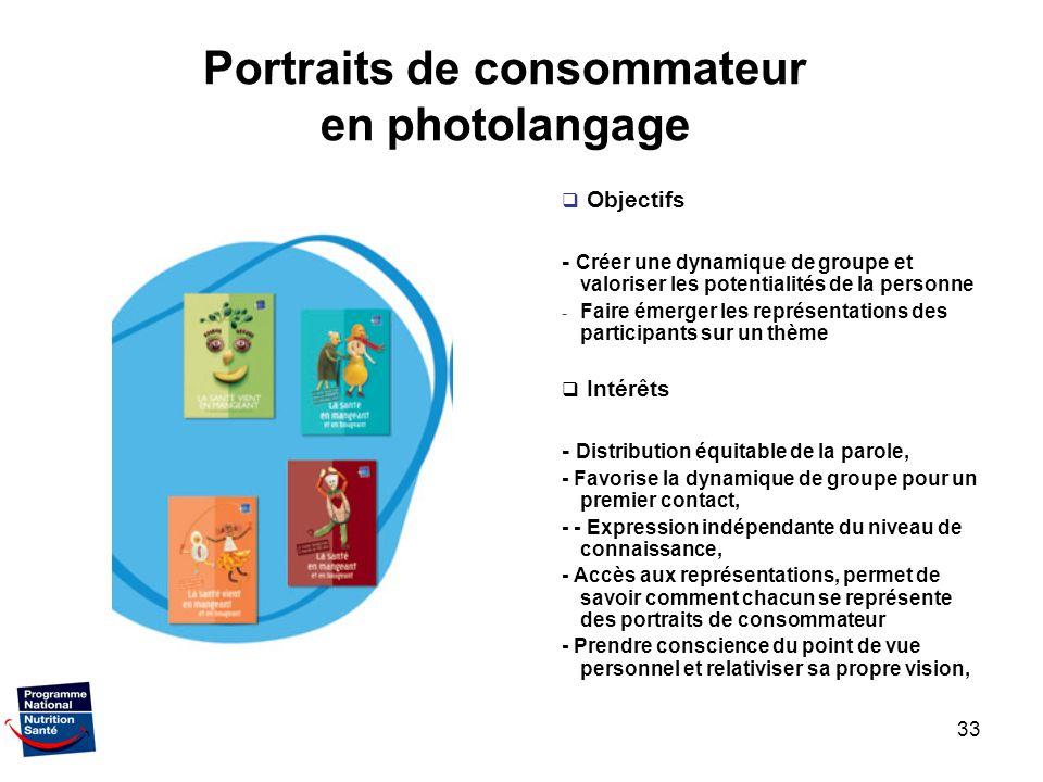 33 Portraits de consommateur en photolangage Objectifs - Créer une dynamique de groupe et valoriser les potentialités de la personne - Faire émerger l
