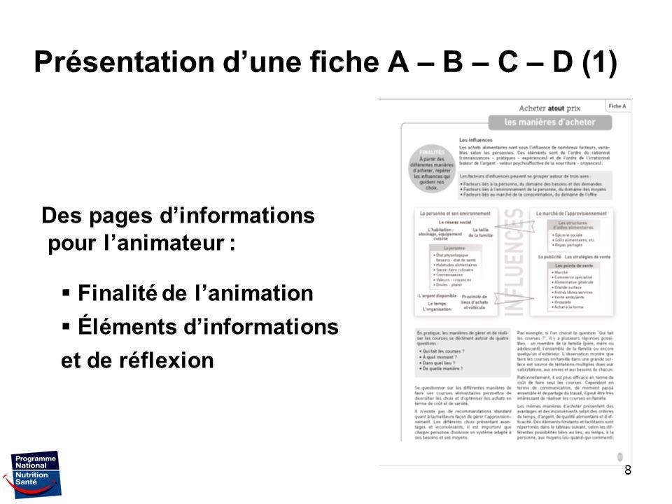 9 Présentation dune fiche A – B – C – D (2) Les transparents mode demploi Descriptif Animation proposée Synthèse