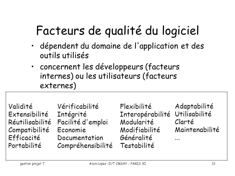 gestion projet 7Alain Lopes -IUT ORSAY - PARIS XI13 dépendent du domaine de l'application et des outils utilisés concernent les développeurs (facteurs