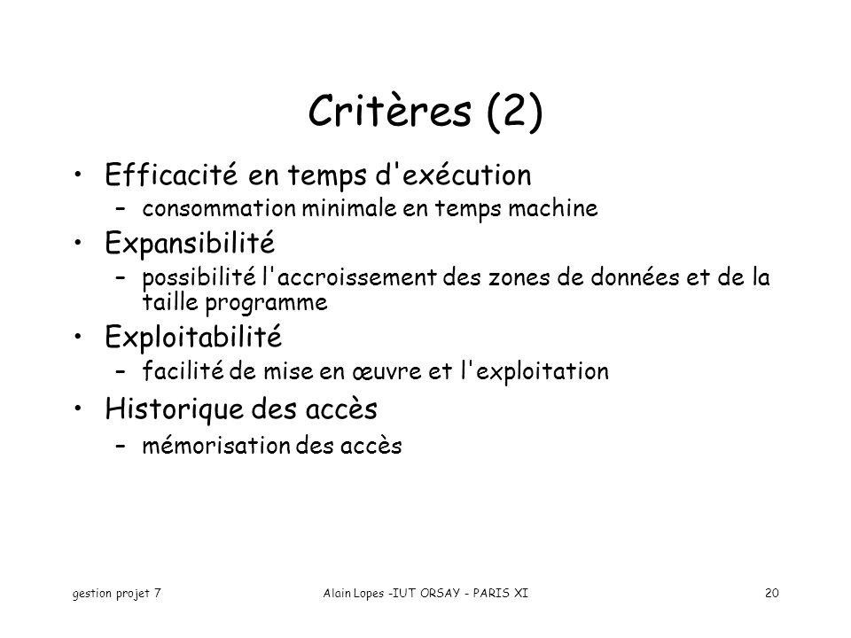 gestion projet 7Alain Lopes -IUT ORSAY - PARIS XI20 Efficacité en temps d'exécution –consommation minimale en temps machine Expansibilité –possibilité