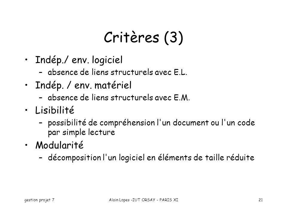 gestion projet 7Alain Lopes -IUT ORSAY - PARIS XI21 Indép./ env. logiciel –absence de liens structurels avec E.L. Indép. / env. matériel –absence de l