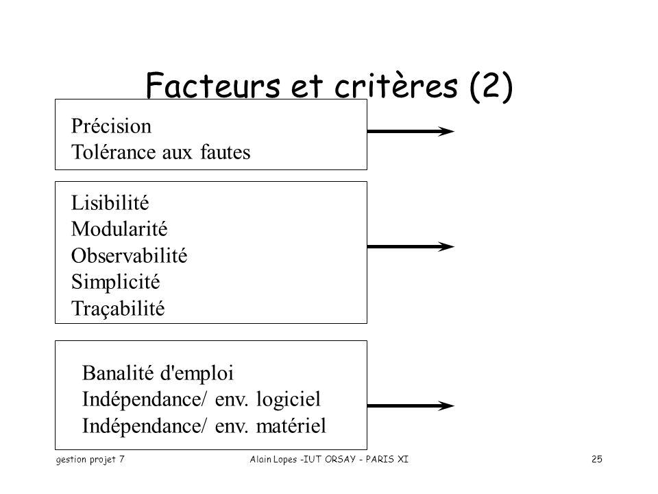 gestion projet 7Alain Lopes -IUT ORSAY - PARIS XI25 Précision Tolérance aux fautes Lisibilité Modularité Observabilité Simplicité Traçabilité Banalité d emploi Indépendance/ env.