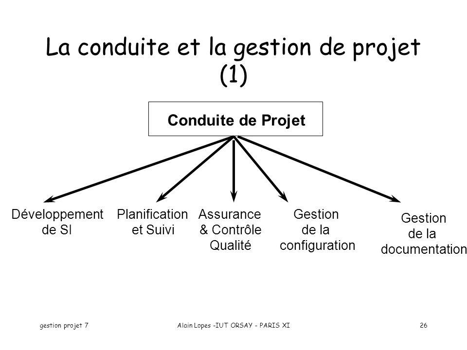 gestion projet 7Alain Lopes -IUT ORSAY - PARIS XI26 La conduite et la gestion de projet (1) Conduite de Projet Développement de SI Planification et Su