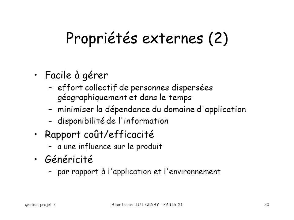 gestion projet 7Alain Lopes -IUT ORSAY - PARIS XI30 Facile à gérer –effort collectif de personnes dispersées géographiquement et dans le temps –minimi