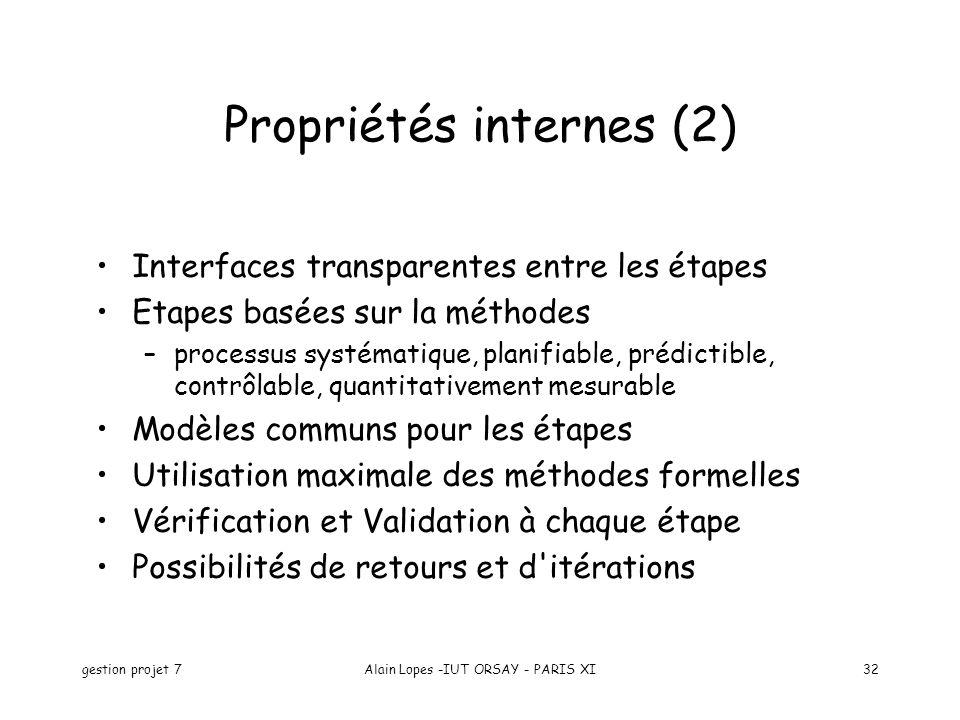 gestion projet 7Alain Lopes -IUT ORSAY - PARIS XI32 Interfaces transparentes entre les étapes Etapes basées sur la méthodes –processus systématique, p