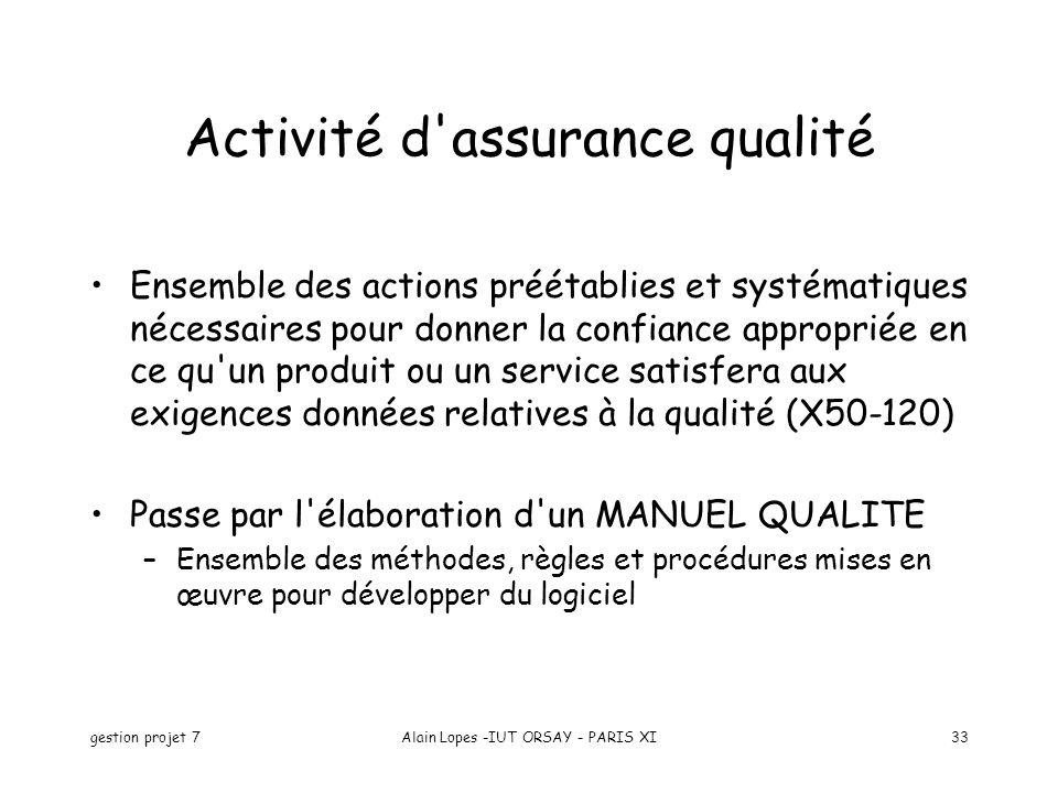 gestion projet 7Alain Lopes -IUT ORSAY - PARIS XI33 Activité d'assurance qualité Ensemble des actions préétablies et systématiques nécessaires pour do