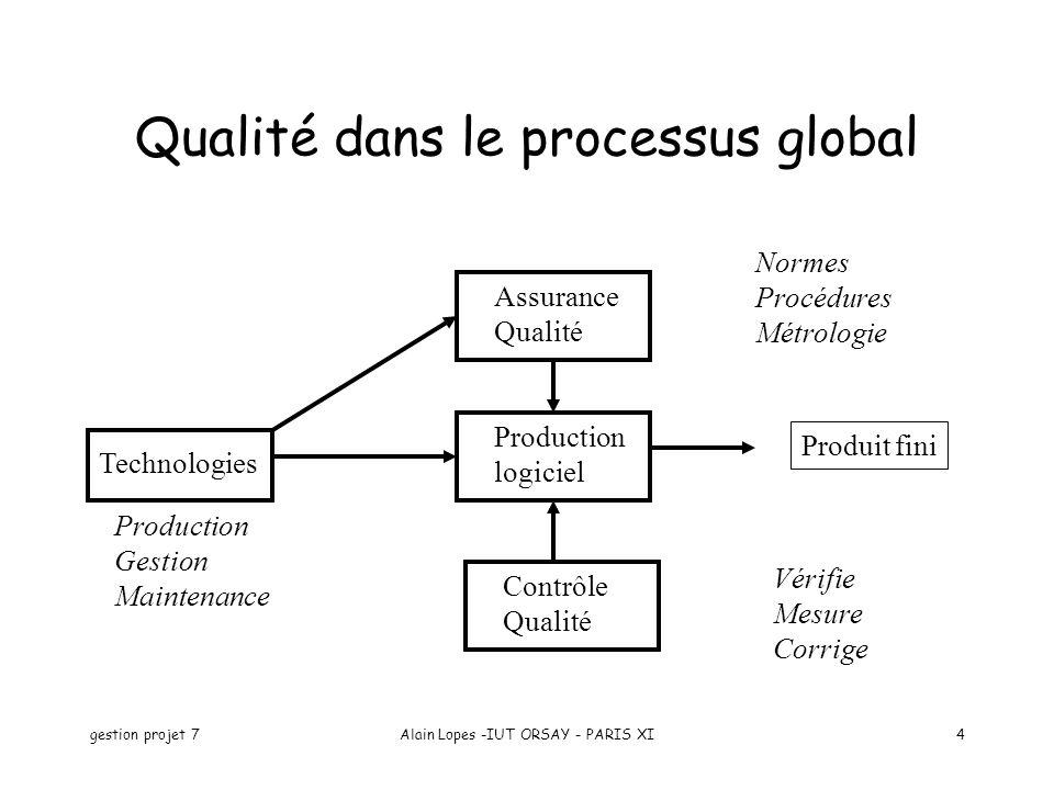 gestion projet 7Alain Lopes -IUT ORSAY - PARIS XI65 ISO 9000 et CMM Partagent le même objectif : améliorer la qualité des logiciels ISO 9000 –identifie les éléments de base d un système de gestion de la qualité CMM –axé sur l amélioration des processus