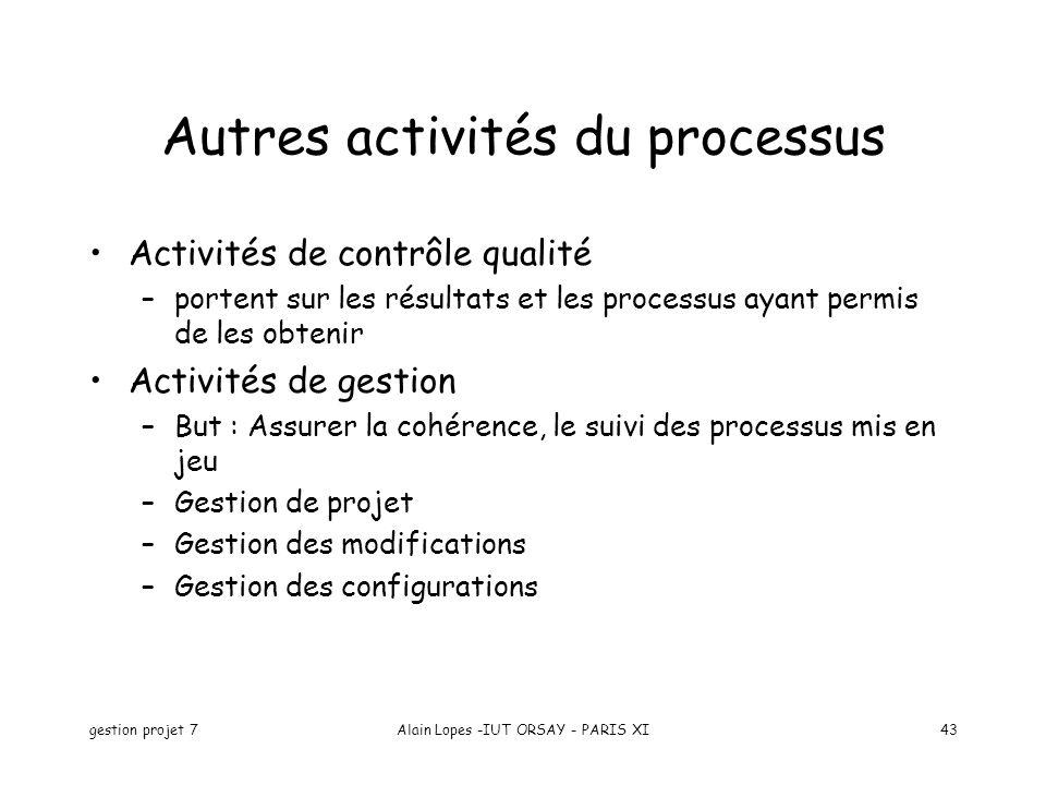 gestion projet 7Alain Lopes -IUT ORSAY - PARIS XI43 Autres activités du processus Activités de contrôle qualité –portent sur les résultats et les proc