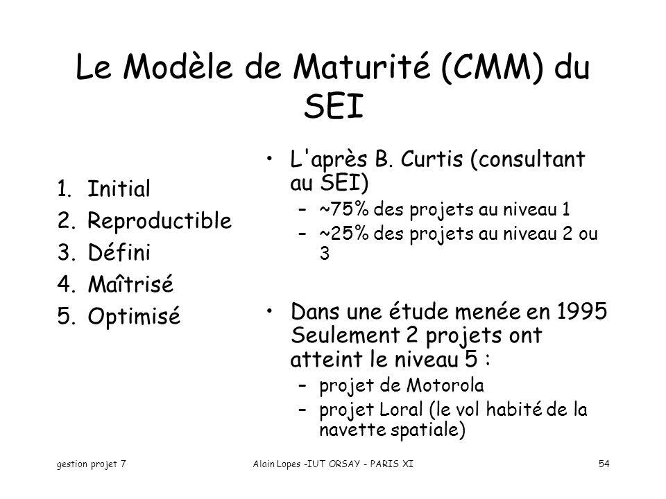 gestion projet 7Alain Lopes -IUT ORSAY - PARIS XI54 Le Modèle de Maturité (CMM) du SEI 1.Initial 2.Reproductible 3.Défini 4.Maîtrisé 5.Optimisé L après B.