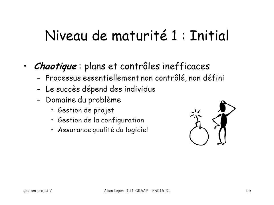 gestion projet 7Alain Lopes -IUT ORSAY - PARIS XI55 Chaotique : plans et contrôles inefficaces –Processus essentiellement non contrôlé, non défini –Le