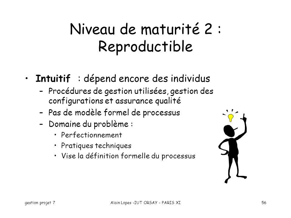 gestion projet 7Alain Lopes -IUT ORSAY - PARIS XI56 Niveau de maturité 2 : Reproductible Intuitif : dépend encore des individus –Procédures de gestion