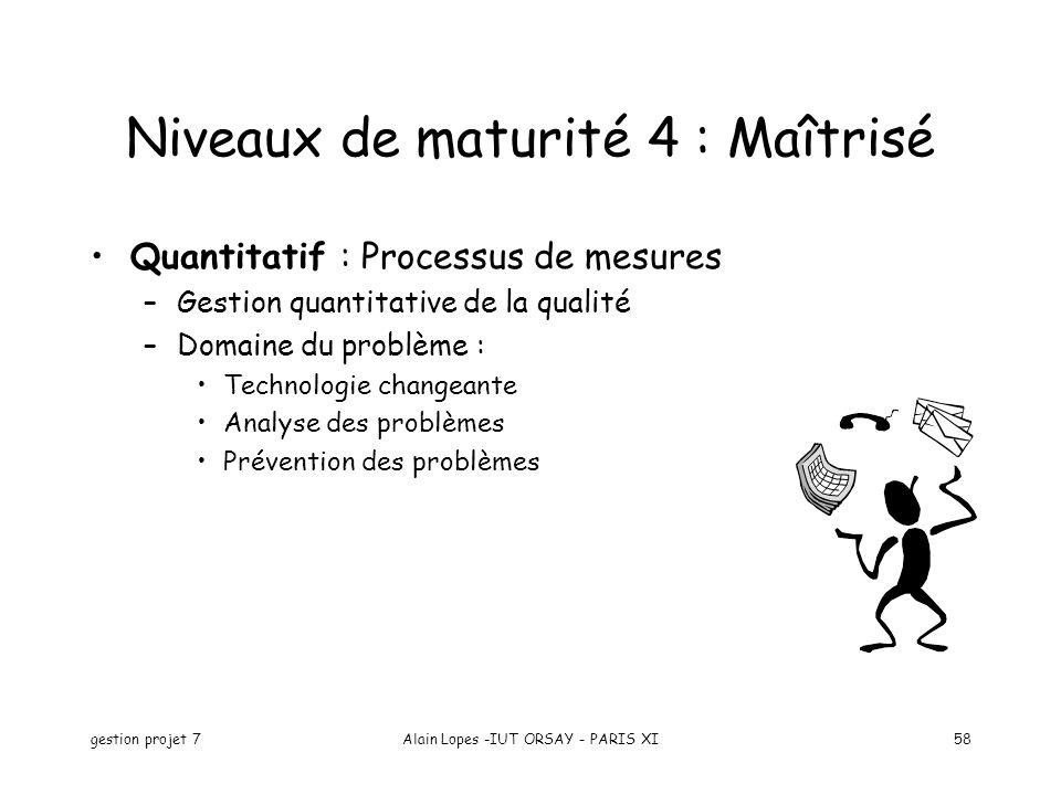 gestion projet 7Alain Lopes -IUT ORSAY - PARIS XI58 Niveaux de maturité 4 : Maîtrisé Quantitatif : Processus de mesures –Gestion quantitative de la qu