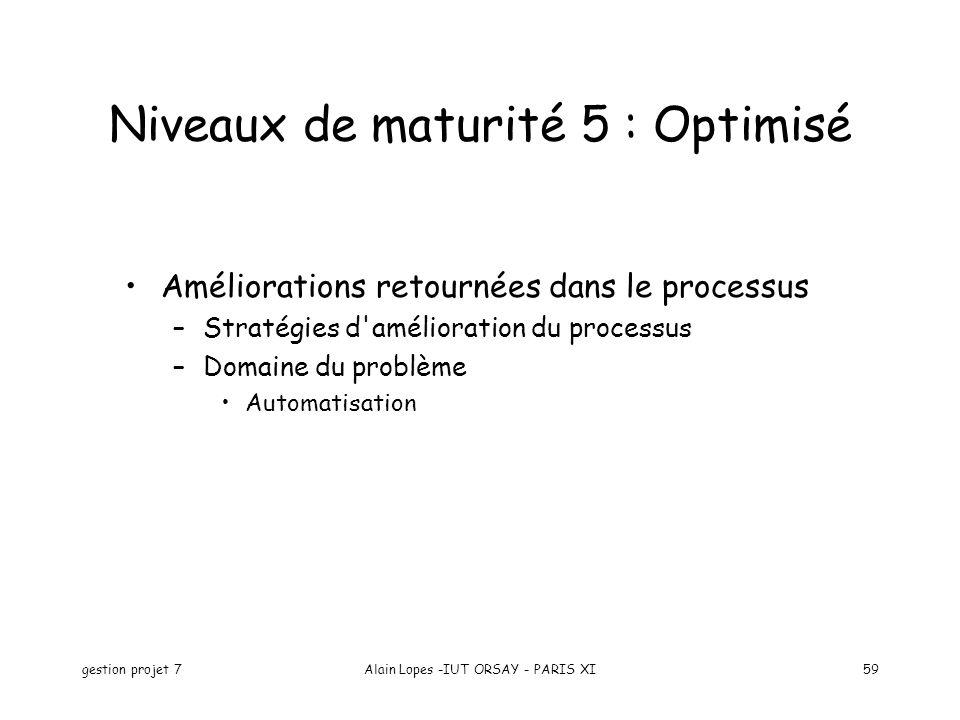 gestion projet 7Alain Lopes -IUT ORSAY - PARIS XI59 Niveaux de maturité 5 : Optimisé Améliorations retournées dans le processus –Stratégies d'améliora