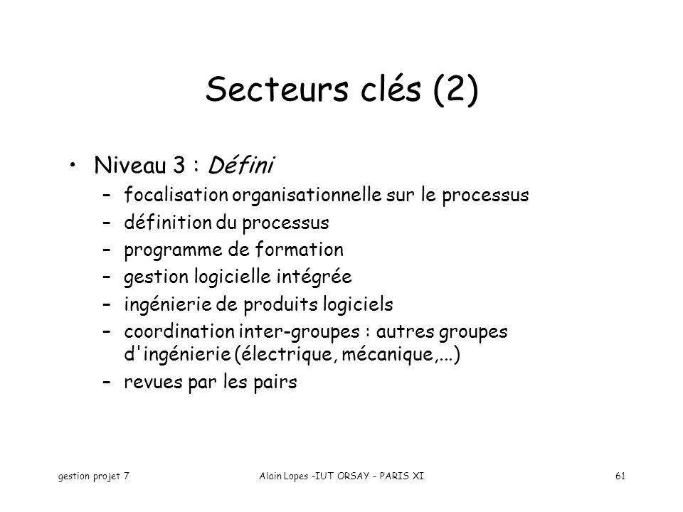 gestion projet 7Alain Lopes -IUT ORSAY - PARIS XI61 Secteurs clés (2) Niveau 3 : Défini –focalisation organisationnelle sur le processus –définition d