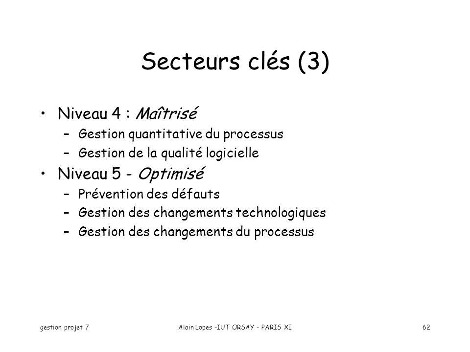gestion projet 7Alain Lopes -IUT ORSAY - PARIS XI62 Secteurs clés (3) Niveau 4 : Maîtrisé –Gestion quantitative du processus –Gestion de la qualité lo