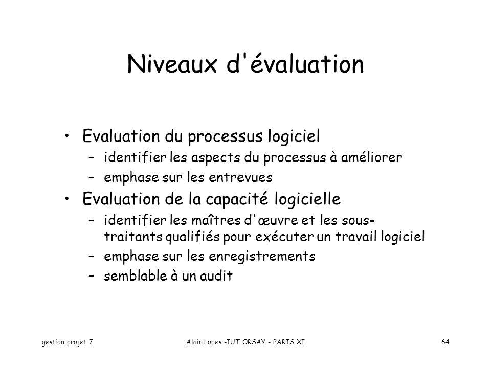 gestion projet 7Alain Lopes -IUT ORSAY - PARIS XI64 Niveaux d'évaluation Evaluation du processus logiciel –identifier les aspects du processus à améli