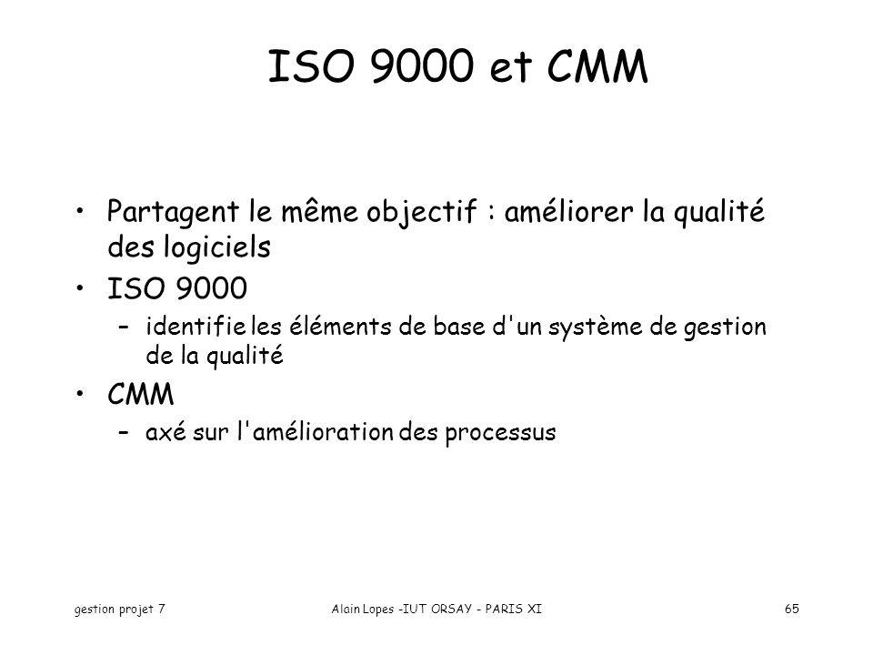 gestion projet 7Alain Lopes -IUT ORSAY - PARIS XI65 ISO 9000 et CMM Partagent le même objectif : améliorer la qualité des logiciels ISO 9000 –identifi