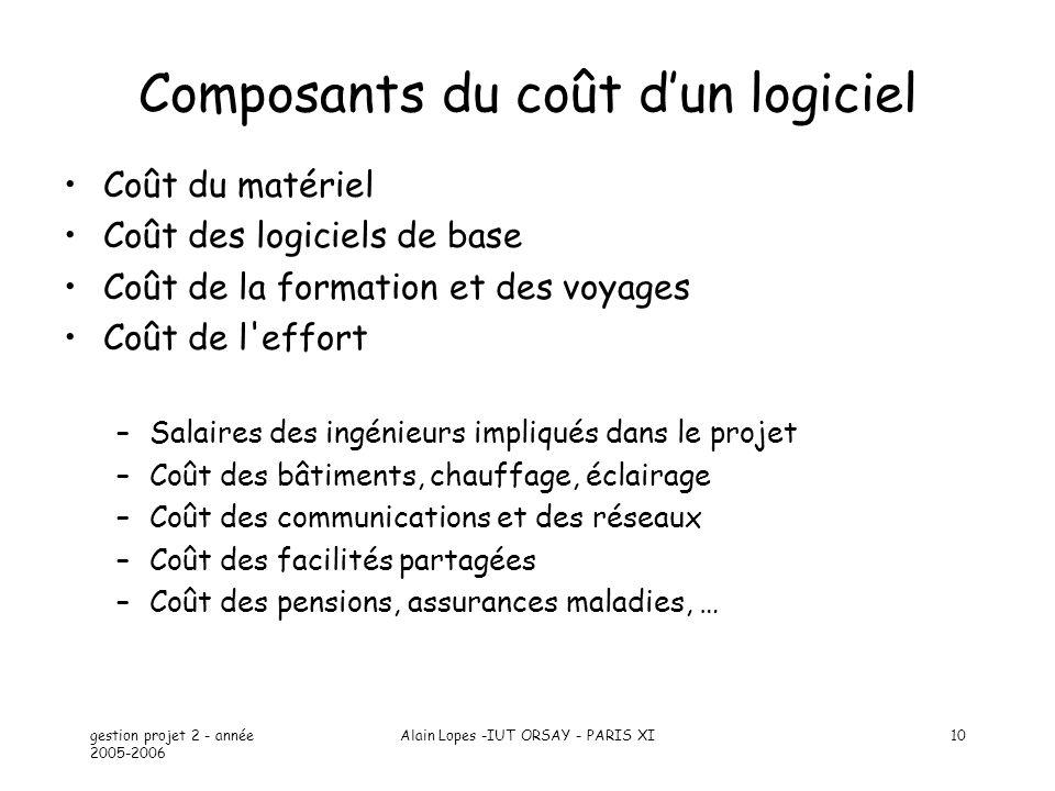 gestion projet 2 - année 2005-2006 Alain Lopes -IUT ORSAY - PARIS XI10 Coût du matériel Coût des logiciels de base Coût de la formation et des voyages