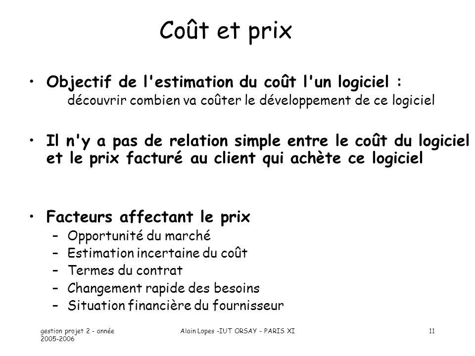 gestion projet 2 - année 2005-2006 Alain Lopes -IUT ORSAY - PARIS XI11 Coût et prix Objectif de l'estimation du coût l'un logiciel : découvrir combien