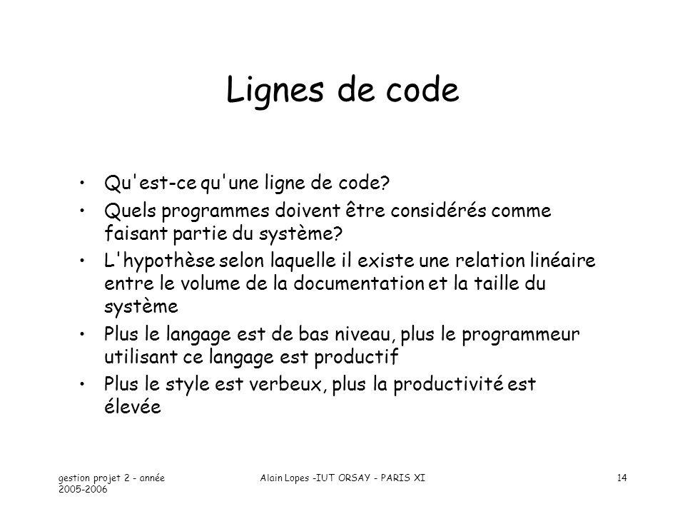 gestion projet 2 - année 2005-2006 Alain Lopes -IUT ORSAY - PARIS XI14 Qu'est-ce qu'une ligne de code? Quels programmes doivent être considérés comme