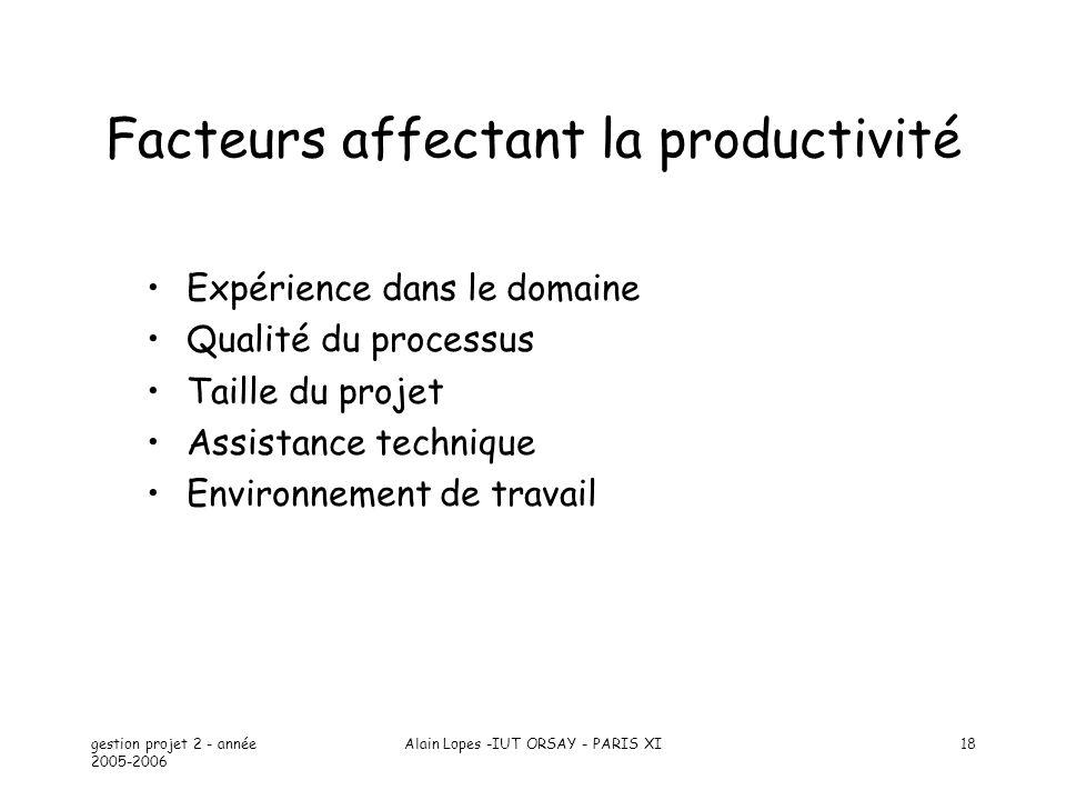 gestion projet 2 - année 2005-2006 Alain Lopes -IUT ORSAY - PARIS XI18 Facteurs affectant la productivité Expérience dans le domaine Qualité du proces