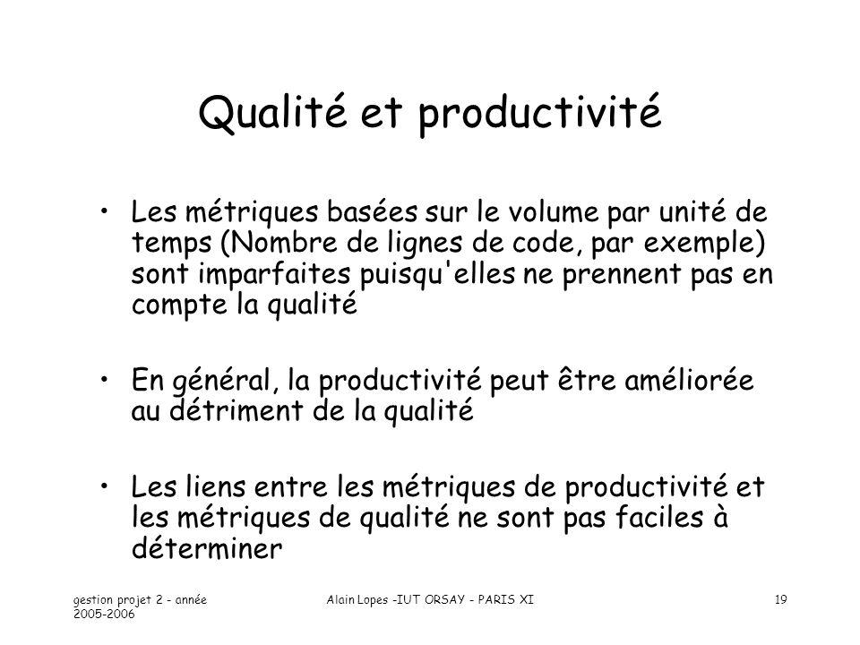 gestion projet 2 - année 2005-2006 Alain Lopes -IUT ORSAY - PARIS XI19 Qualité et productivité Les métriques basées sur le volume par unité de temps (