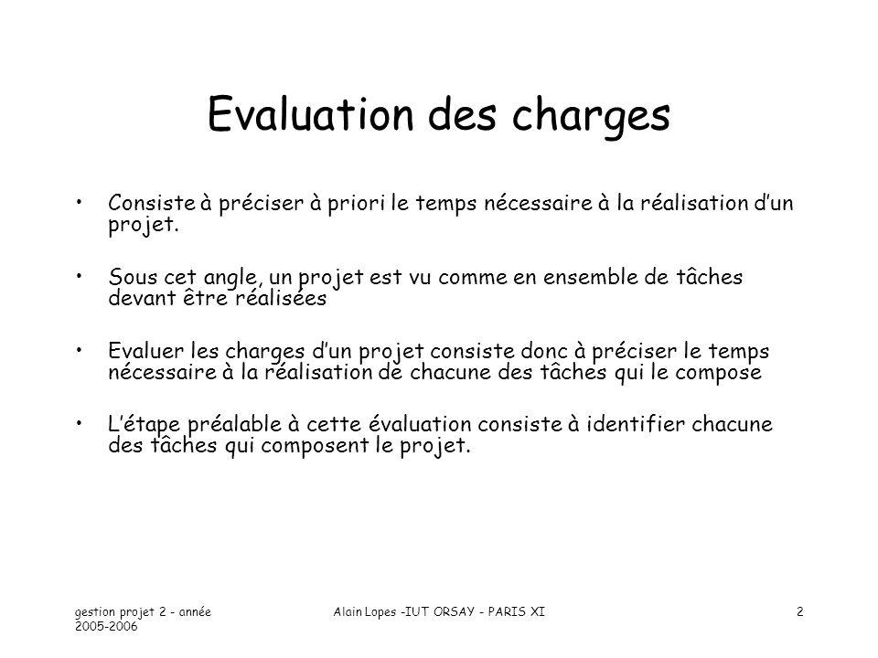 gestion projet 2 - année 2005-2006 Alain Lopes -IUT ORSAY - PARIS XI2 Evaluation des charges Consiste à préciser à priori le temps nécessaire à la réa