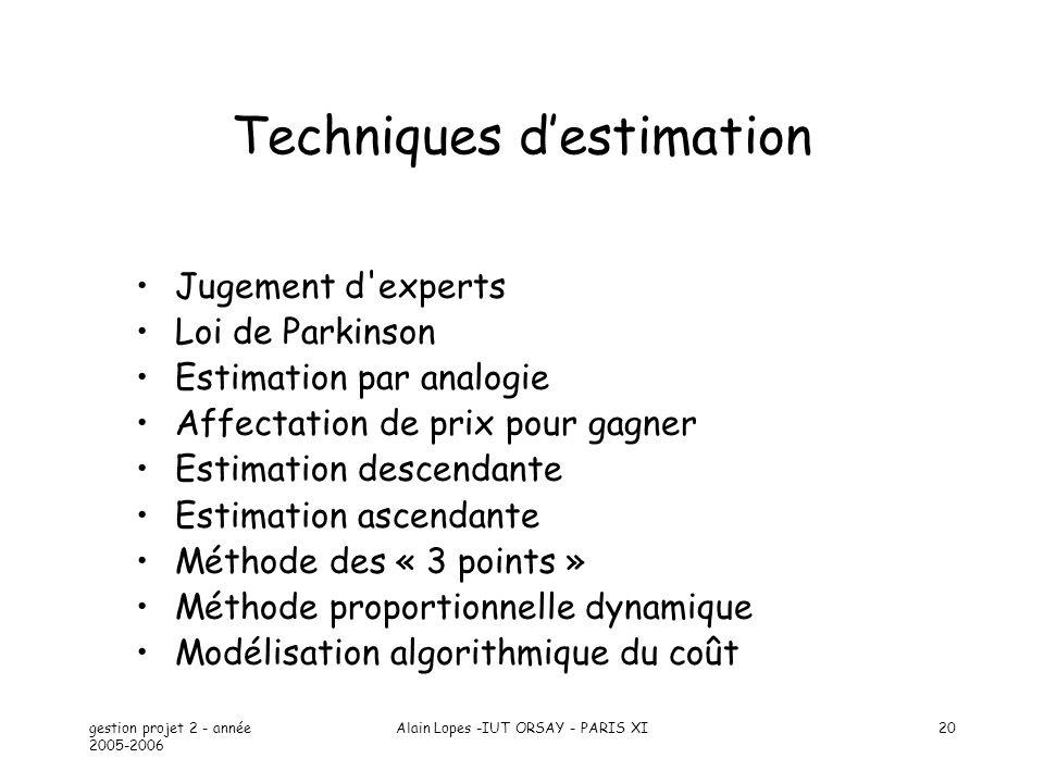 gestion projet 2 - année 2005-2006 Alain Lopes -IUT ORSAY - PARIS XI20 Techniques destimation Jugement d'experts Loi de Parkinson Estimation par analo