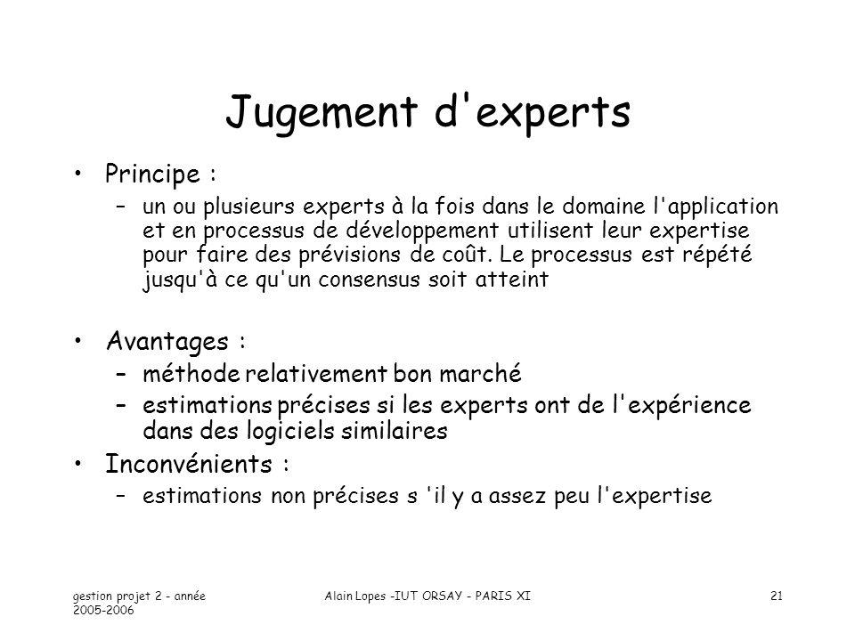 gestion projet 2 - année 2005-2006 Alain Lopes -IUT ORSAY - PARIS XI21 Jugement d'experts Principe : –un ou plusieurs experts à la fois dans le domain