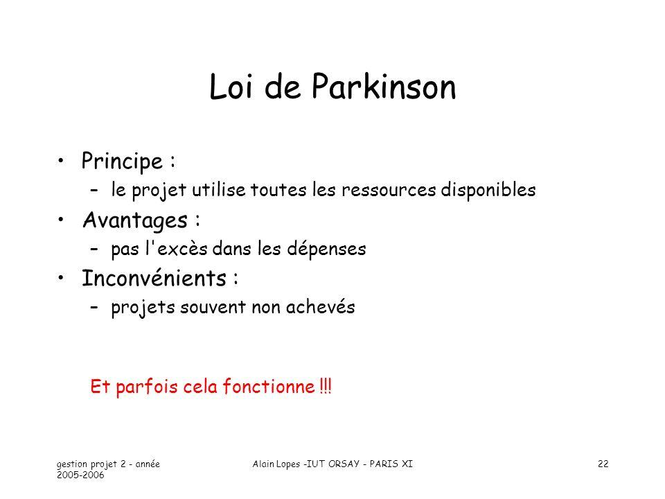 gestion projet 2 - année 2005-2006 Alain Lopes -IUT ORSAY - PARIS XI22 Loi de Parkinson Principe : –le projet utilise toutes les ressources disponible