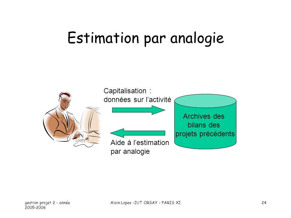 gestion projet 2 - année 2005-2006 Alain Lopes -IUT ORSAY - PARIS XI24 Estimation par analogie Capitalisation : données sur lactivité Archives des bil