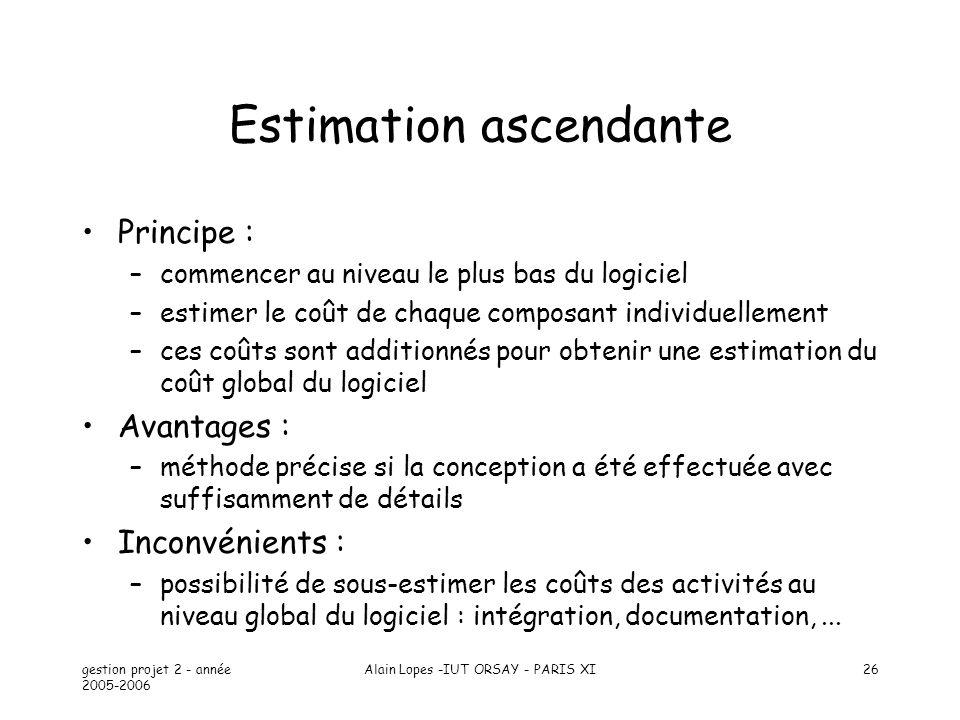 gestion projet 2 - année 2005-2006 Alain Lopes -IUT ORSAY - PARIS XI26 Estimation ascendante Principe : –commencer au niveau le plus bas du logiciel –