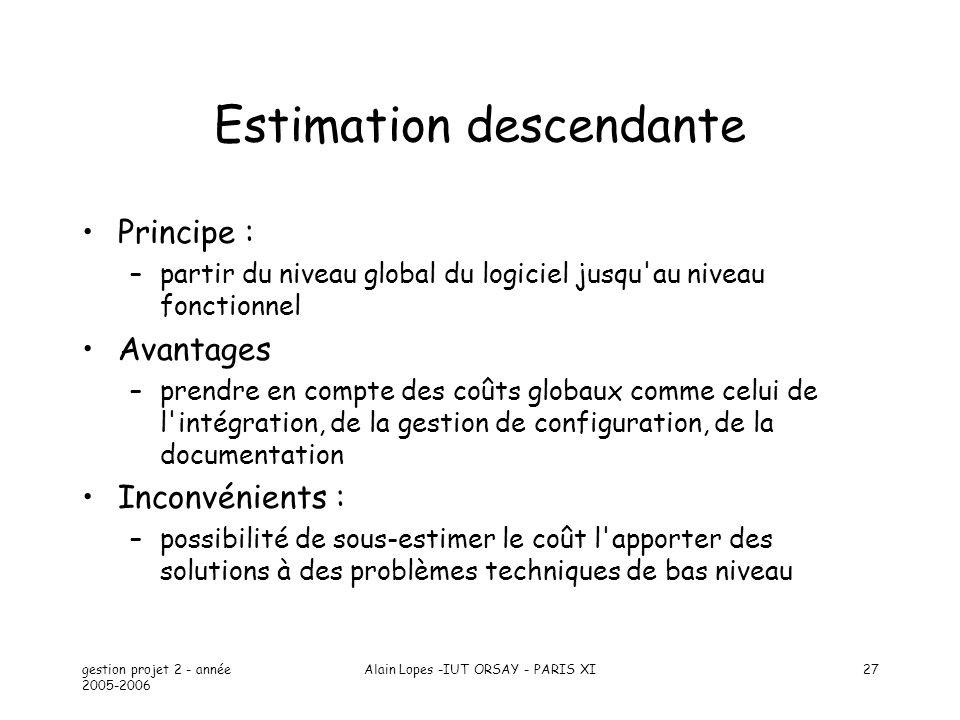 gestion projet 2 - année 2005-2006 Alain Lopes -IUT ORSAY - PARIS XI27 Estimation descendante Principe : –partir du niveau global du logiciel jusqu'au