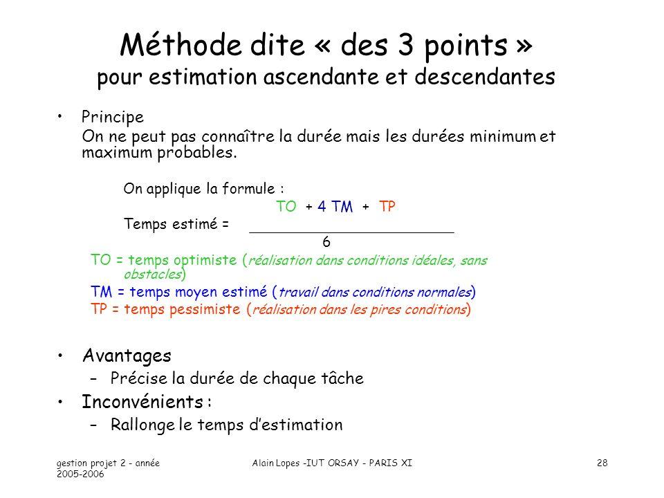 gestion projet 2 - année 2005-2006 Alain Lopes -IUT ORSAY - PARIS XI28 Méthode dite « des 3 points » pour estimation ascendante et descendantes Princi