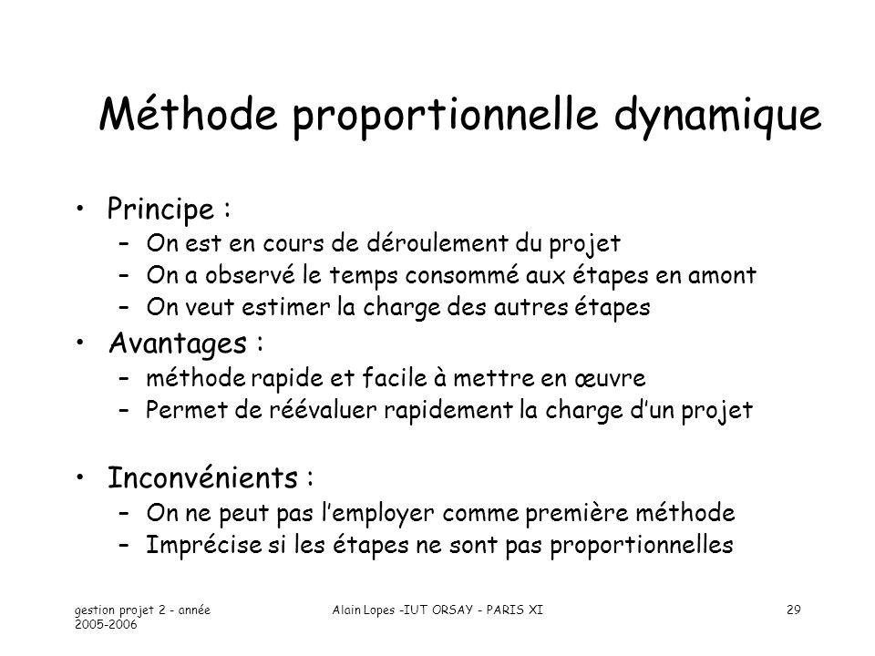 gestion projet 2 - année 2005-2006 Alain Lopes -IUT ORSAY - PARIS XI29 Méthode proportionnelle dynamique Principe : –On est en cours de déroulement du