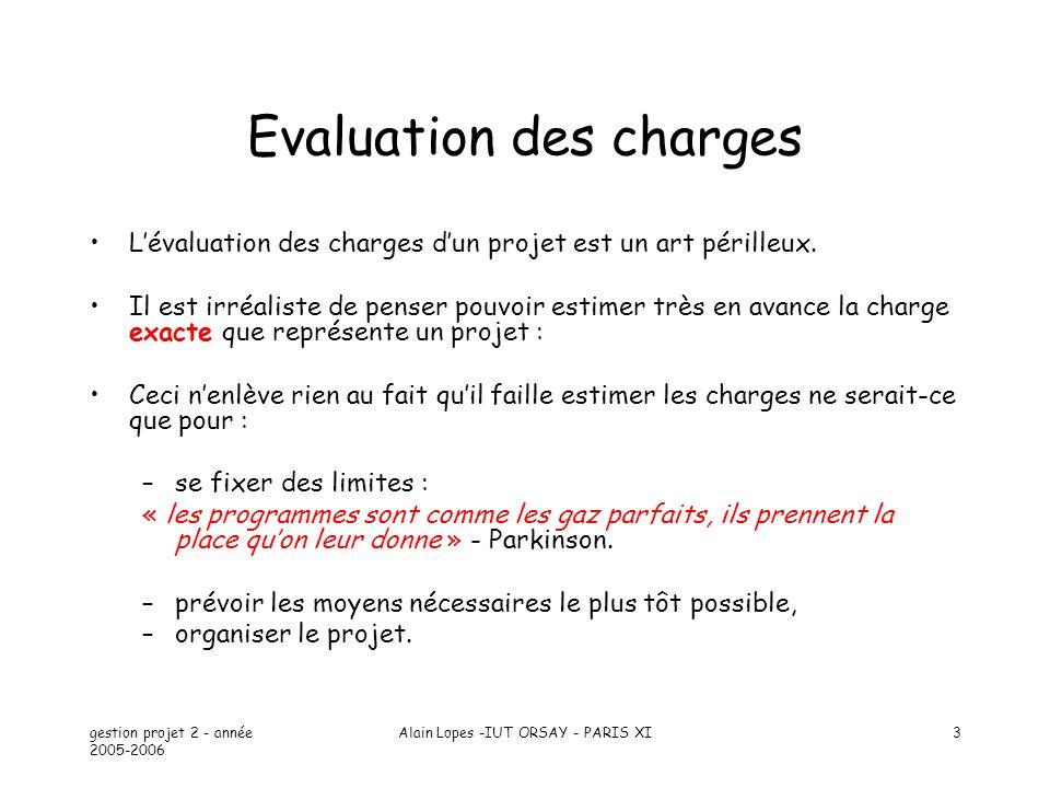 gestion projet 2 - année 2005-2006 Alain Lopes -IUT ORSAY - PARIS XI3 Evaluation des charges Lévaluation des charges dun projet est un art périlleux.