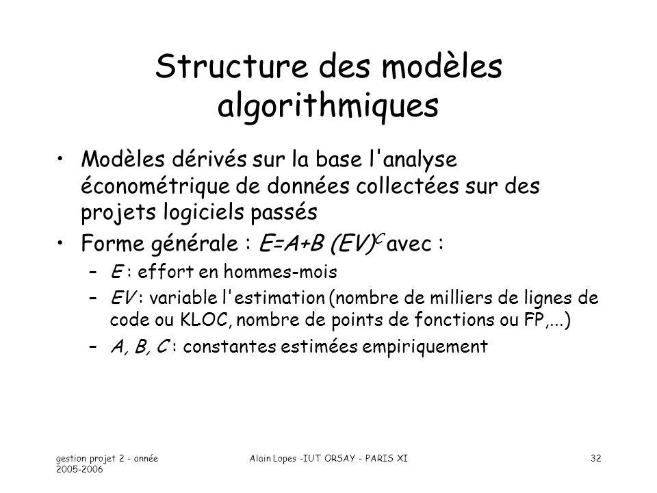 gestion projet 2 - année 2005-2006 Alain Lopes -IUT ORSAY - PARIS XI32 Structure des modèles algorithmiques Modèles dérivés sur la base l'analyse écon