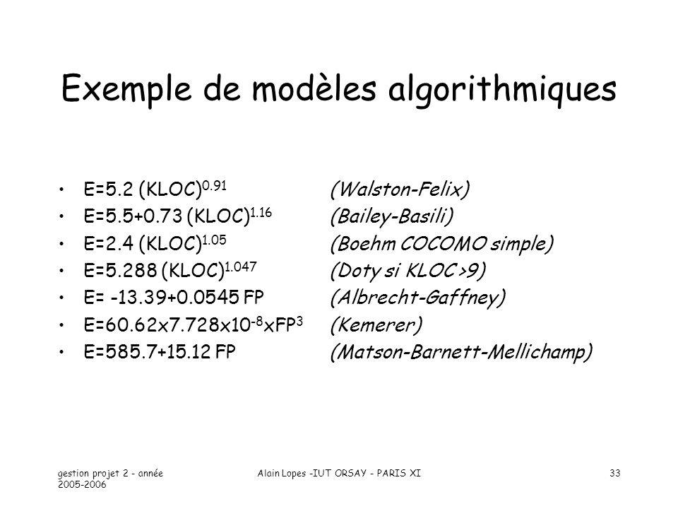 gestion projet 2 - année 2005-2006 Alain Lopes -IUT ORSAY - PARIS XI33 Exemple de modèles algorithmiques E=5.2 (KLOC) 0.91 (Walston-Felix) E=5.5+0.73
