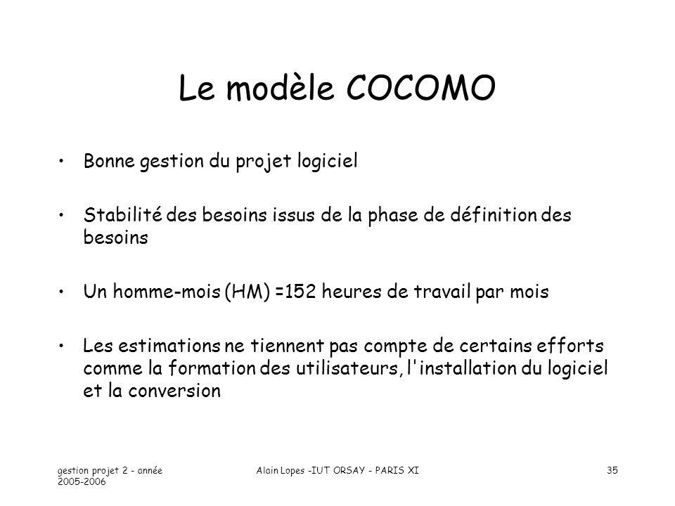 gestion projet 2 - année 2005-2006 Alain Lopes -IUT ORSAY - PARIS XI35 Le modèle COCOMO Bonne gestion du projet logiciel Stabilité des besoins issus d