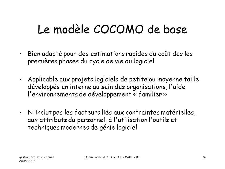 gestion projet 2 - année 2005-2006 Alain Lopes -IUT ORSAY - PARIS XI36 Le modèle COCOMO de base Bien adapté pour des estimations rapides du coût dès l