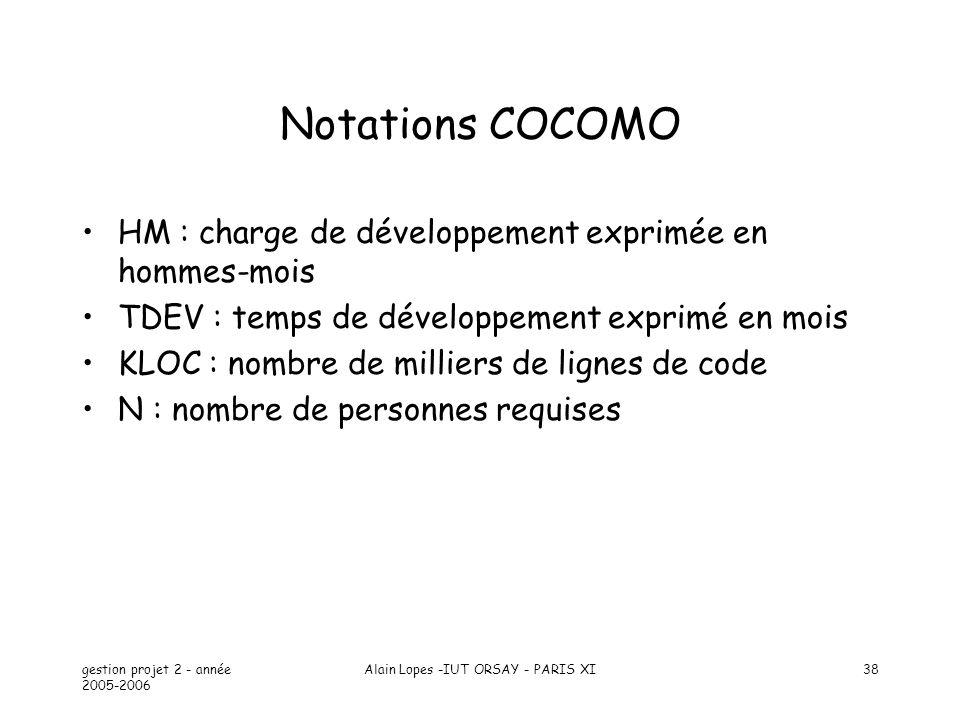 gestion projet 2 - année 2005-2006 Alain Lopes -IUT ORSAY - PARIS XI38 Notations COCOMO HM : charge de développement exprimée en hommes-mois TDEV : te