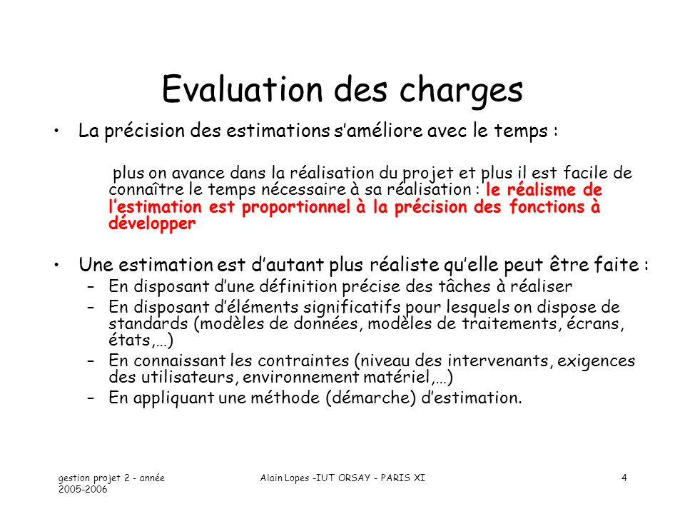 gestion projet 2 - année 2005-2006 Alain Lopes -IUT ORSAY - PARIS XI4 Evaluation des charges La précision des estimations saméliore avec le temps : le