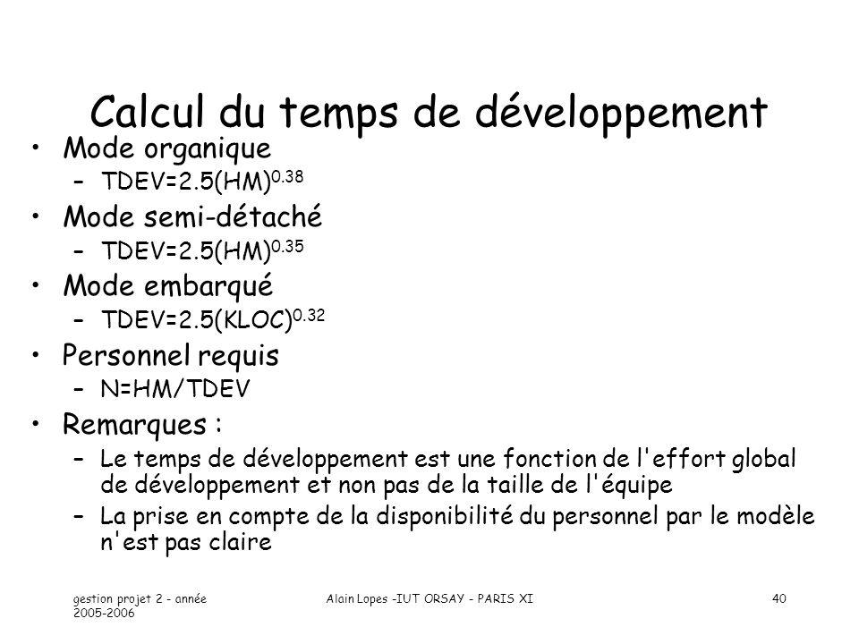 gestion projet 2 - année 2005-2006 Alain Lopes -IUT ORSAY - PARIS XI40 Calcul du temps de développement Mode organique –TDEV=2.5(HM) 0.38 Mode semi-dé