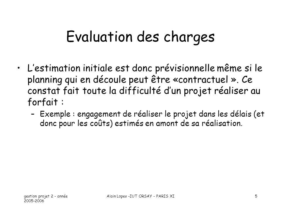 gestion projet 2 - année 2005-2006 Alain Lopes -IUT ORSAY - PARIS XI5 Evaluation des charges Lestimation initiale est donc prévisionnelle même si le p