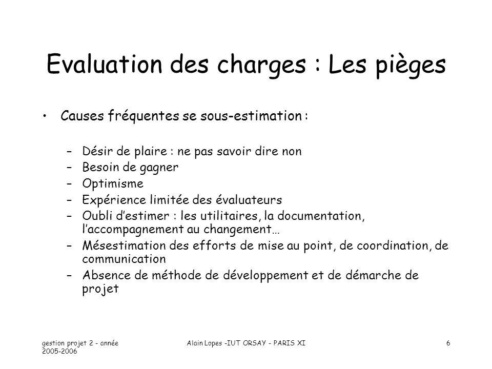 gestion projet 2 - année 2005-2006 Alain Lopes -IUT ORSAY - PARIS XI6 Evaluation des charges : Les pièges Causes fréquentes se sous-estimation : –Dési