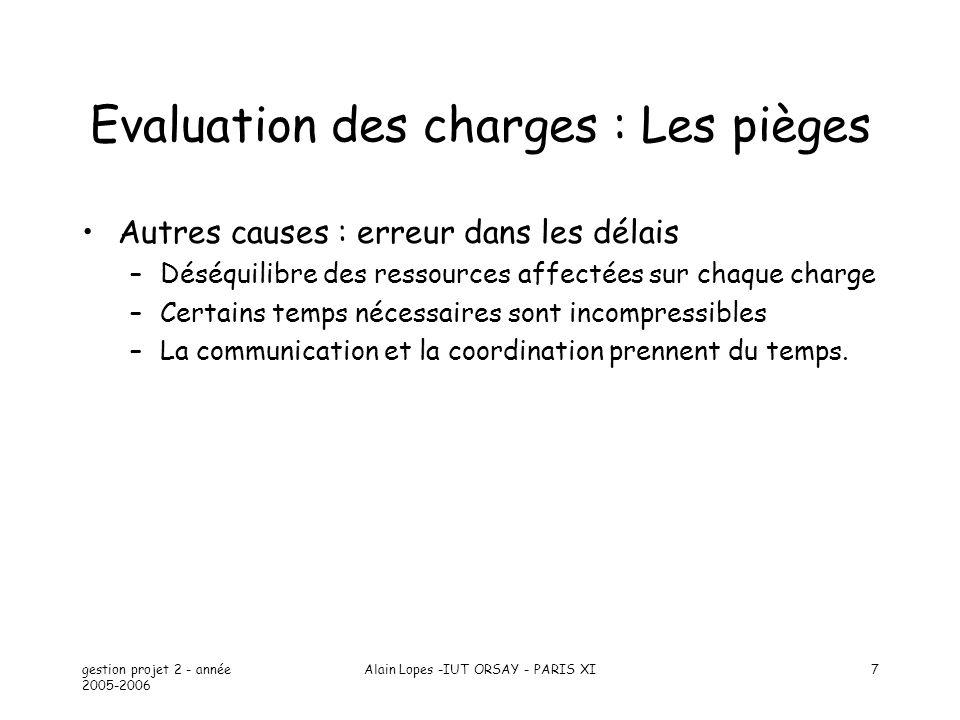 gestion projet 2 - année 2005-2006 Alain Lopes -IUT ORSAY - PARIS XI7 Evaluation des charges : Les pièges Autres causes : erreur dans les délais –Désé