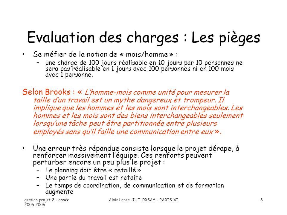 gestion projet 2 - année 2005-2006 Alain Lopes -IUT ORSAY - PARIS XI8 Evaluation des charges : Les pièges Se méfier de la notion de « mois/homme » : –