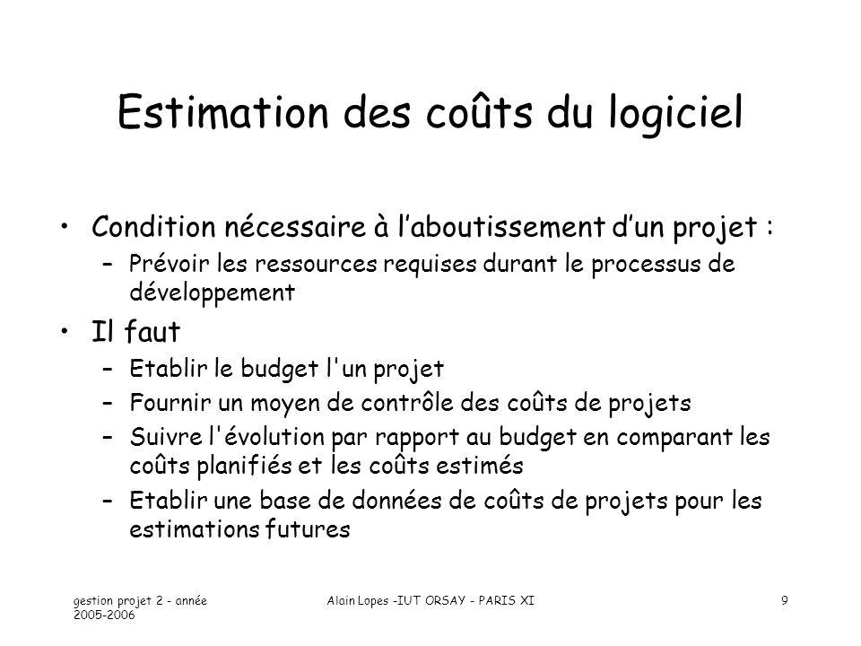 gestion projet 2 - année 2005-2006 Alain Lopes -IUT ORSAY - PARIS XI9 Estimation des coûts du logiciel Condition nécessaire à laboutissement dun proje