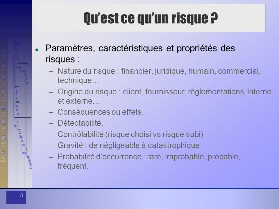 3 Quest ce quun risque ? Paramètres, caractéristiques et propriétés des risques : –Nature du risque : financier, juridique, humain, commercial, techni