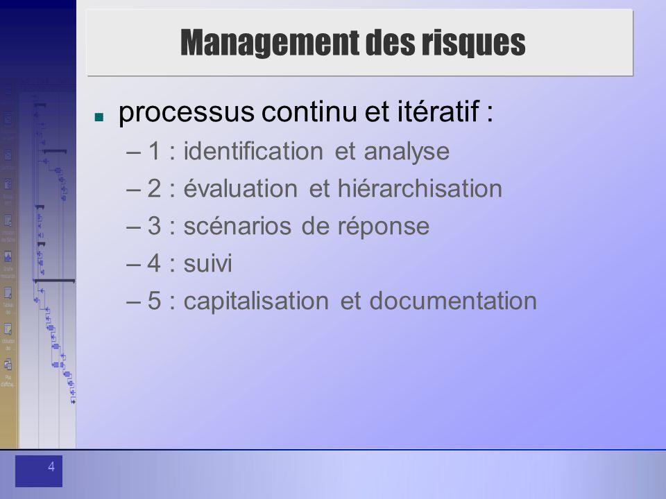 4 Management des risques processus continu et itératif : –1 : identification et analyse –2 : évaluation et hiérarchisation –3 : scénarios de réponse –4 : suivi –5 : capitalisation et documentation